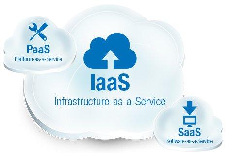 سرویس های  Cloud